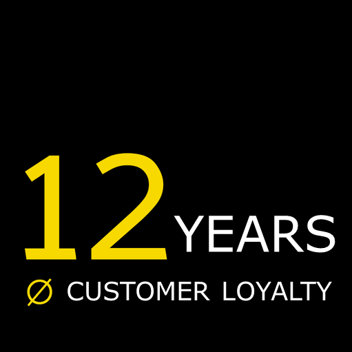 "Image with Text ""12 years average customer loyalty at Cubeware"""